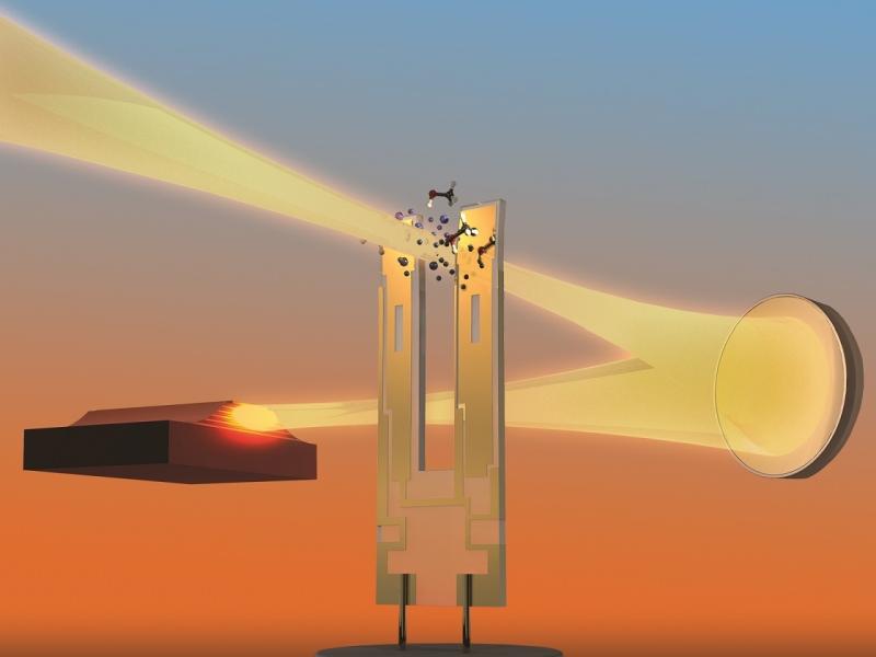 Earth & atmospheric spectroscopy