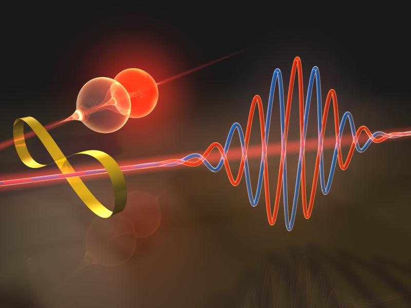 Nonclassical sources & quantum optics