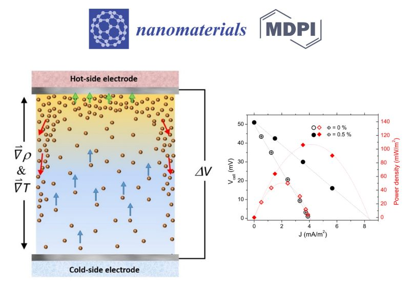 Multifunctional Magnetic Nanocolloids for Hybrid Solar-Thermoelectric Energy Harvesting